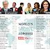 Listado de líderes mundiales más admirados; Bill Gates y Angelina Jolie encabezan