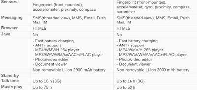 [COMPARE] Samsung Galaxy A5 2016 vs Samsung Galaxy A5 2017