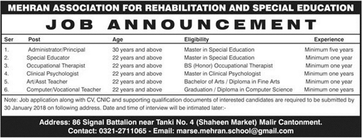 Mehran Association for Rehabilitation & Special Education Jobs 2018