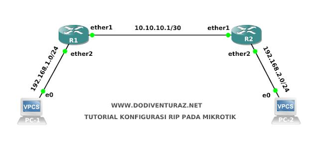 Tutorial Konfigurasi Routing RIP Pada Router Mikrotik