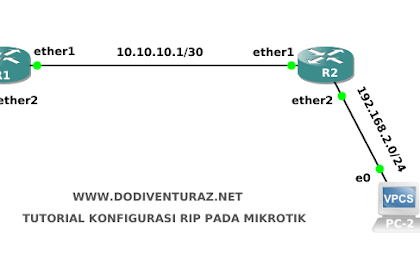 Tutorial Konfigurasi Routing RIP Pada Router Mikrotik