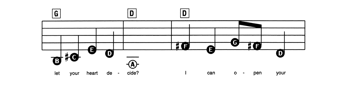 E-Z Play Today Sheet Music Notation Sample