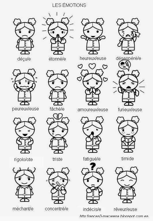 Sentiments Emotions Cours Et Exercices De Vocabulaire Francais