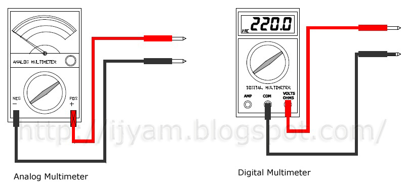 learn how to use an electrical multimeter