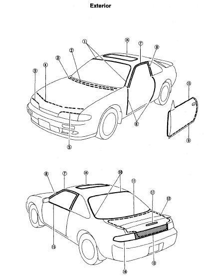 s14 body wiring diagram