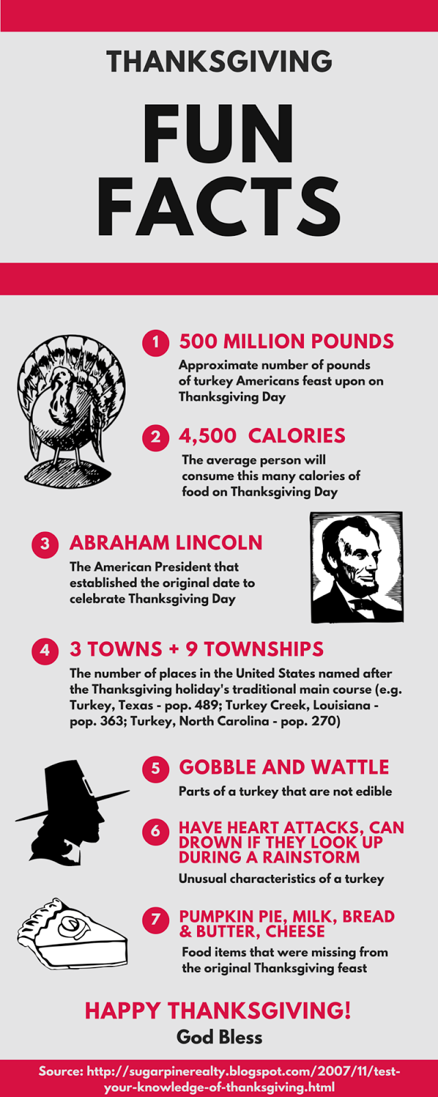 dating funny facts about thanksgiving