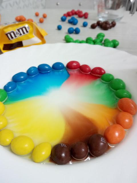 m&m's en el exterior del plato y los colores se van hacia el interior