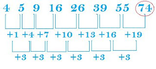 100 Expected Number Series Questions for IBPS PO Prelims