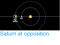 http://sciencythoughts.blogspot.co.uk/2017/06/saturn-at-opposition.html