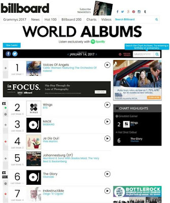 Olamide's 'The Glory' Lands Number 6 Spot On Billboard World Album Chart 2017