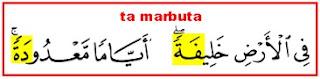 Hukum Bacaan Mad Iwad