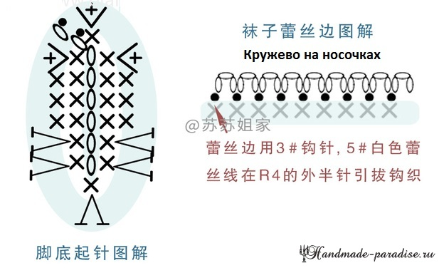 Вяжем крючком куколку амигуруми (3)