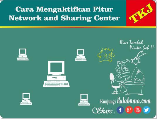 Cara Mengaktifkan Fitur Network and Sharing Center Pada Windows 7