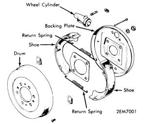 repair-manuals: Ford Courier 1972-73 Brake Repair Manual