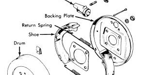 Ford Courier 1972-73 Brake Repair Manual Auto Motive