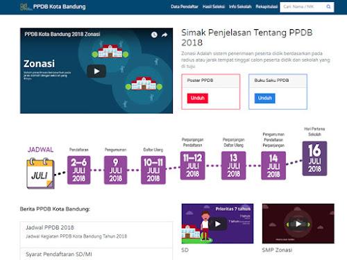Informasi Umum PPDB Kota Bandung 2018