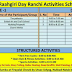 Raahgiriday Ranchi Schedule on 15th May 2016 must  join