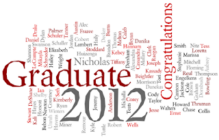 Graduation Word Cloud