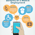 MOBILE PATIENT APPLICATIONS