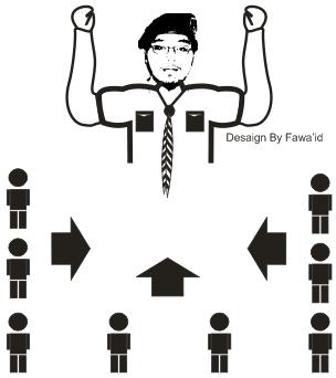 Bentuk Barisan / Formasi Barisan / Formasi Baris Berbaris