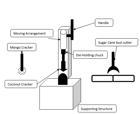 Multipurpose coconut, mango, sugar cane bud cracker machine