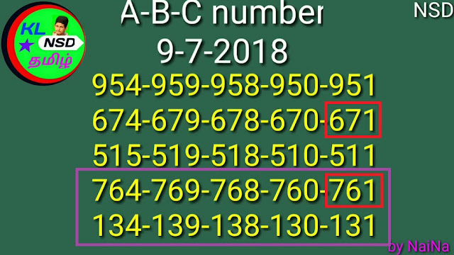 Win Win W-468 abc number Kerala lottery guessing by Raja Nina on 09-07-2018 kerala lottery predictions