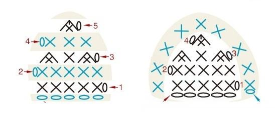 Схемы вязания ушек собачки