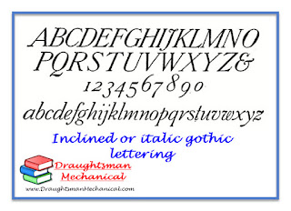 inclined-italic-gothic-lettering