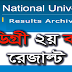 Degree 2nd year exam Result 2019 nu.ac.bd/results । 2019 Degree result