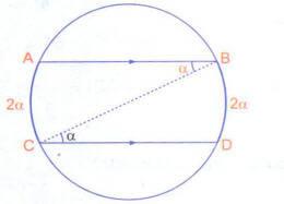 Kirişler Dörtgeni Formülleri – Özellikleri