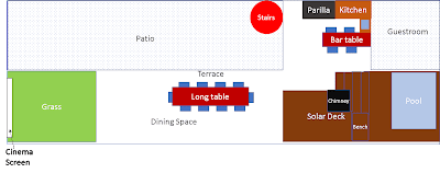 Layout Plan of Casa Chorizo terrace