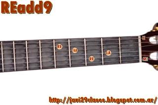 REadd9 acorde de guitarra