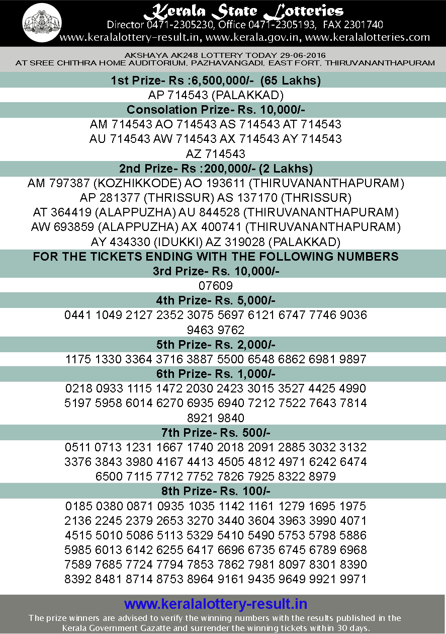 Kerala Akshaya Lottery result today AK248, Lottery result 2016, Kerala lotteries Akshaya AK 248, Today's Akshaya AK-248 lottery result, AkshayaAK248 result 22-6-2016