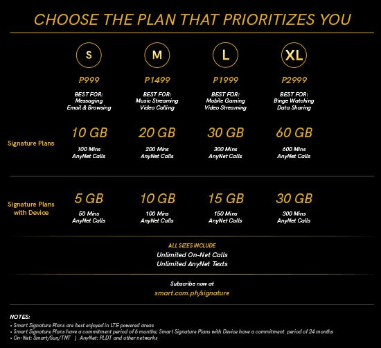 Smart Signature Plans with unlimited text and 10GB data