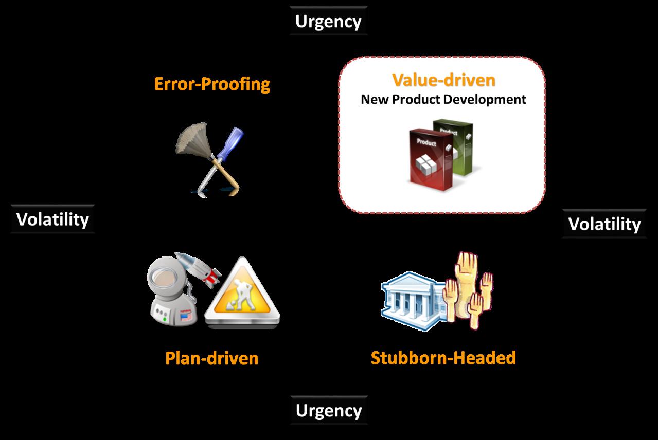 AgileTalks: 敏捷開發(Agile Development)