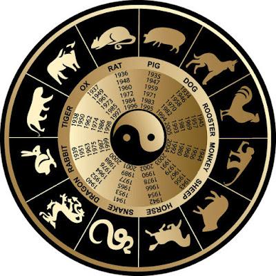 12 con giáp - Thiên Can Địa Chi là gì?