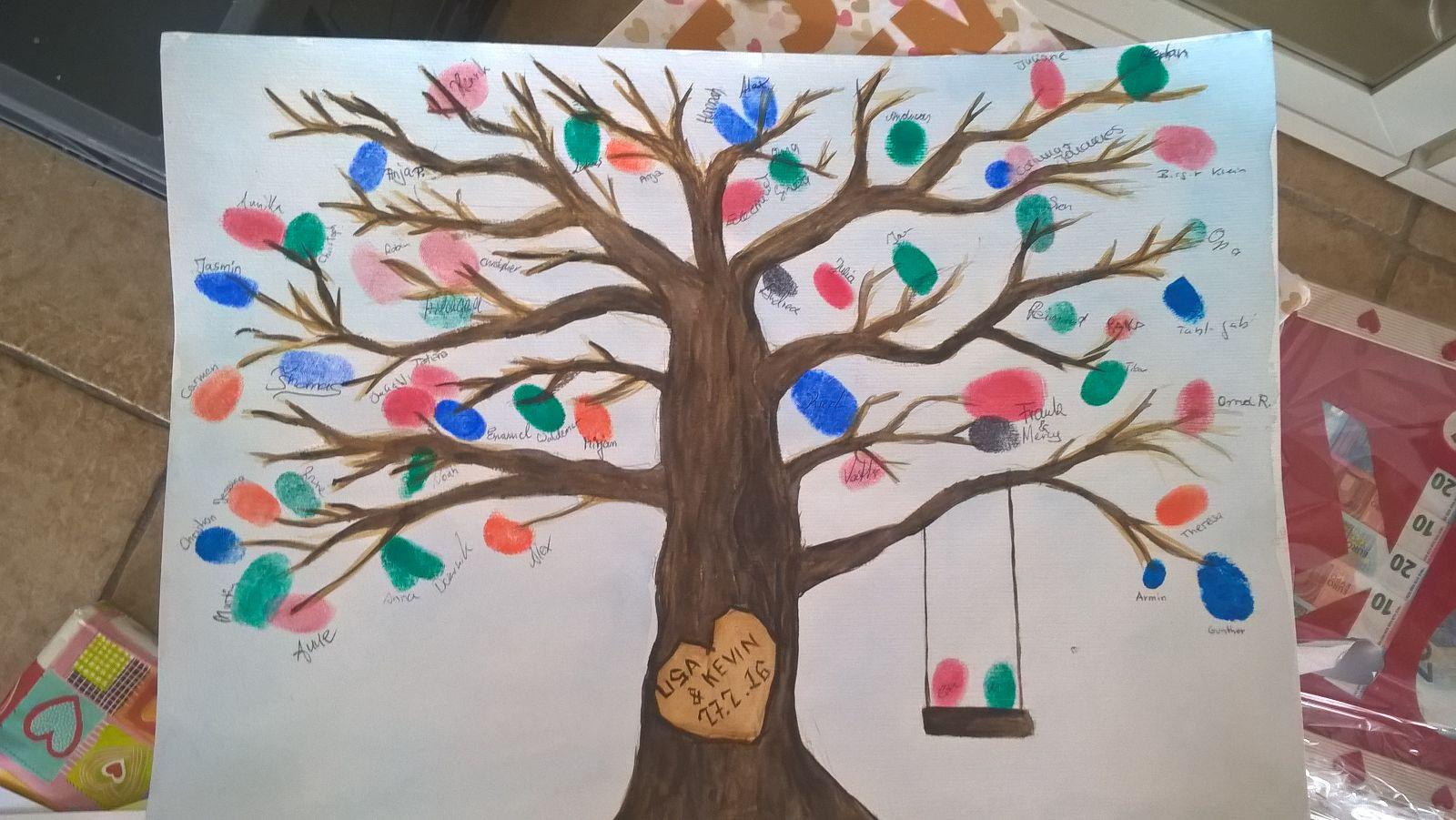 Cucito Da Theresa Zeichnen Malen