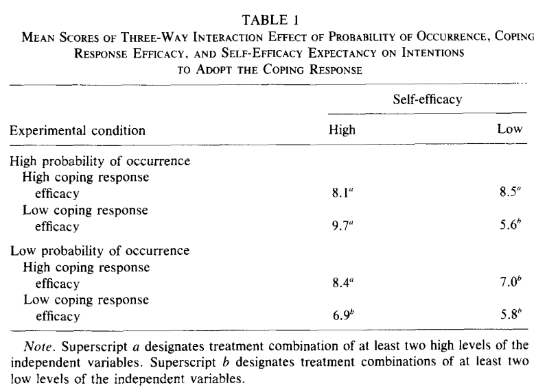 persuasion and influence the fear of embarrassment colgate plax  they found that participants in the high probability essay condition showed greater expectancies of developing the ill effects of smoking than participants