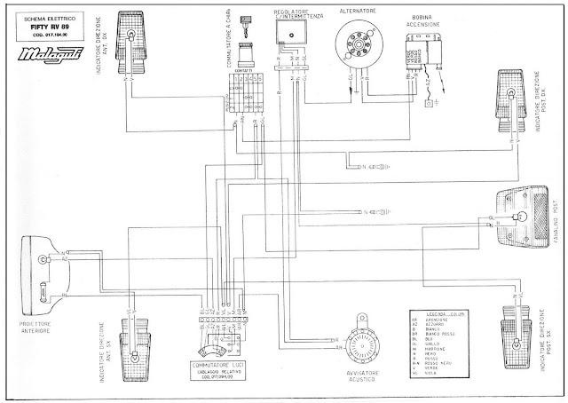 Schema Elettrico Husqvarna Sm 125 : Malaguti fifty schema elettrico rv