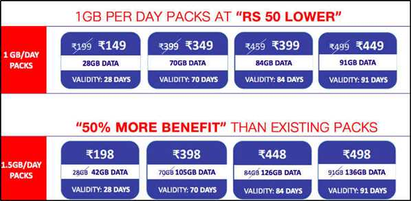Reliance Jio Happy New Year Offer 2018