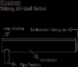 Cara Membuat Talang Air dari Beton dengan Mudah
