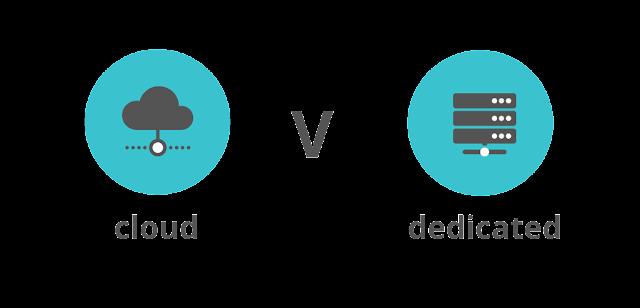 Cloud Server, Dedicated Server, Web Hosting, Hosting Review