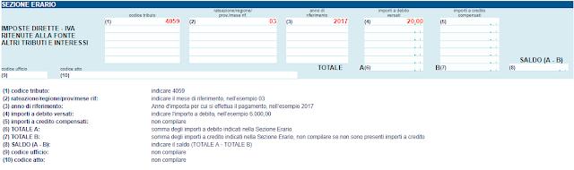 Modello F24 Tobin Tax Italia