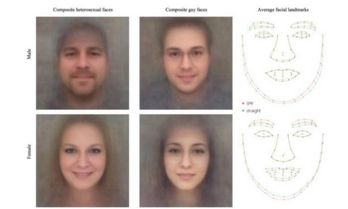 Gaydar? Sistema identifica pessoas gays através de fotografias