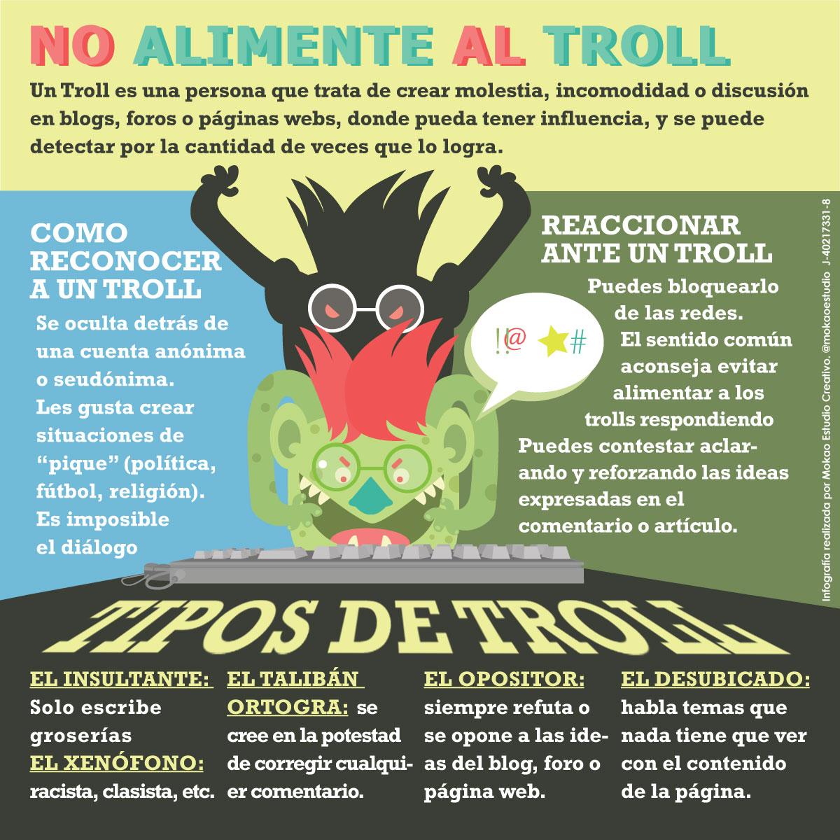 No alimente al troll. FOTO: Tumblr Mokaoestudio