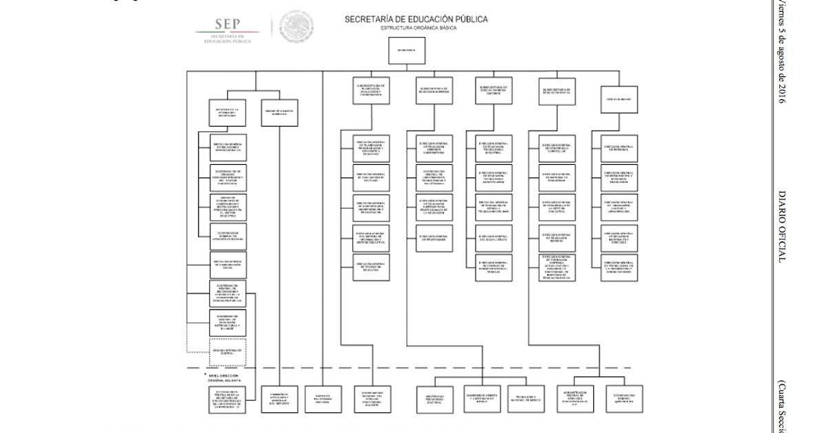 Jefe de Enseñanza Zona 09 Escuelas Secundarias Técnicas
