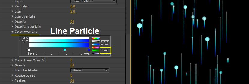Particle Dot  15