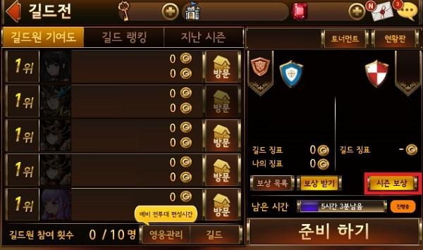 compensation Guild previous season