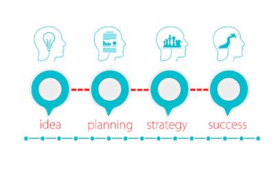 7 Tips Agar Bisnis Diserbu Konsumen Untuk Semuah Usaha dan UKM 2019