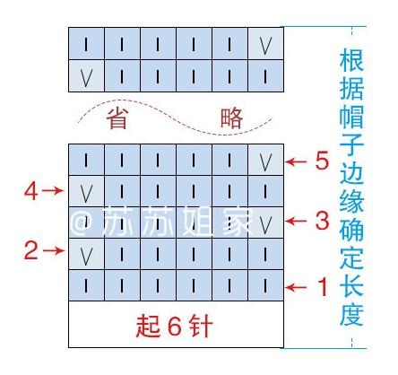 Шарф-капюшон спицами. Схема (2)